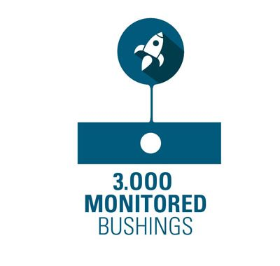 Bushing Monitor: A Catalyst To Research And Development